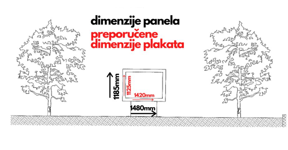 Dimenzije panela_v